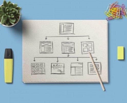 Realizzazione Siti Web | Agile web Agency | Modena Bologna Reggio Emilia